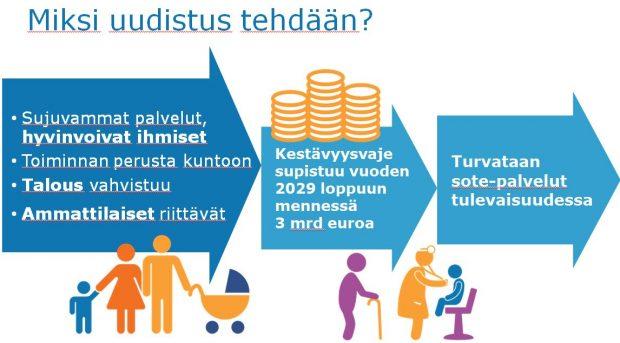 Henkilökohtainen budjetointi (HB) osana sote:n valinnanvapaus-mallia: Metropolia mukana HB:n kehittämisessä